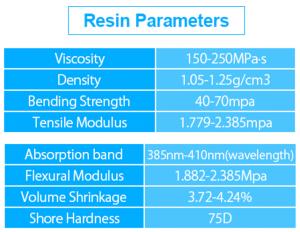 مشخصات فنی رزین استاندارد پرینتر سه بعدی NOVA3D